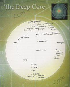 Visite galaxie - Noyau Profond